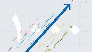 عکس از رشد سود خالص هر سهم تجارتنو از مرز یک هزار درصد گذشت